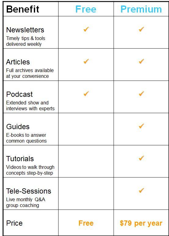benefits-chart-79
