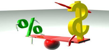 sales and profit margin