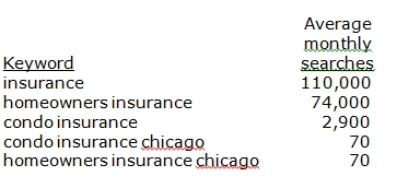Insurance Terms-2